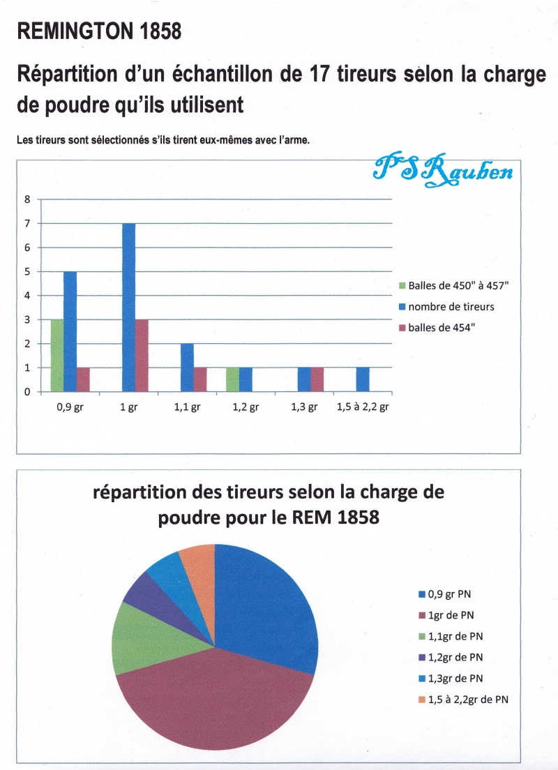 chargement du 1858_NEW