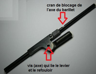 Levier-chargement-refouloir-axe-barillet-Roger-Spencer-Euroarms