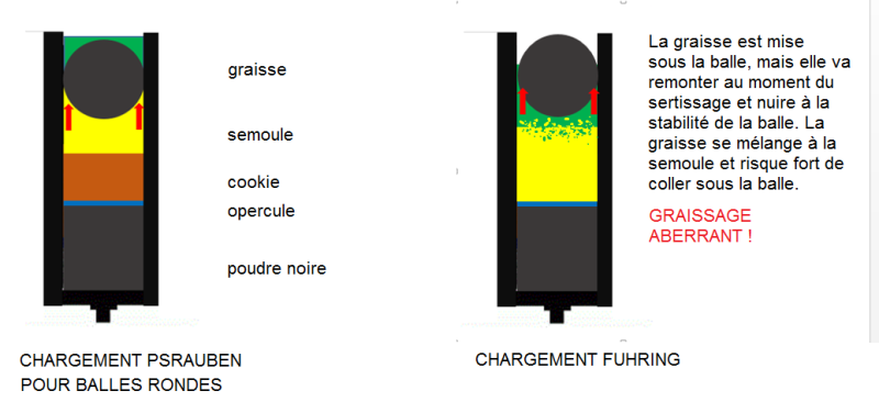 chargement5